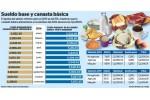 Nacionales-infografia-nuevo-salario-minimo PREIMA20141218 0021 1